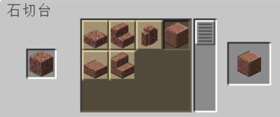 石切台を使って磨かれた花崗岩を入手する