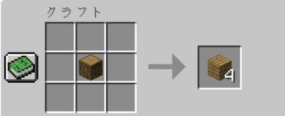 オークの板材の入手方法