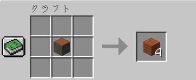 アカシアの板材の入手方法