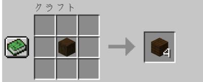 ダークオークの板材の入手方法