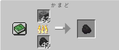 石炭に精錬する
