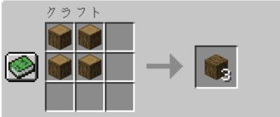 オークの木の入手方法