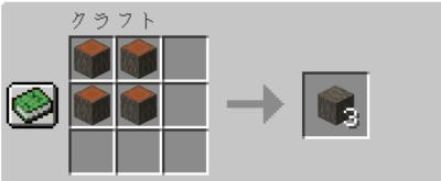 アカシアの木の入手方法