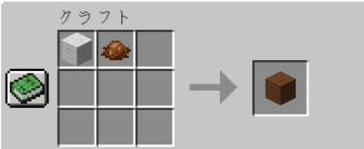 茶色の羊毛の入手方法