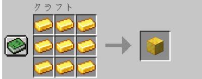 金ブロックの入手方法