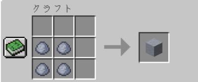 粘土の入手方法