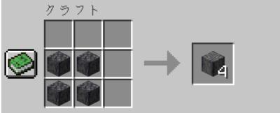 磨かれた玄武岩の入手方法