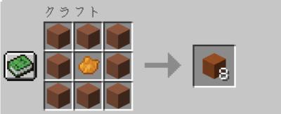 橙色のテラコッタの入手方法