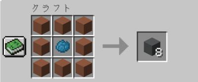 青緑色のテラコッタの入手方法