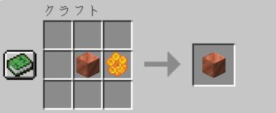 錆止めされた銅ブロックの入手方法