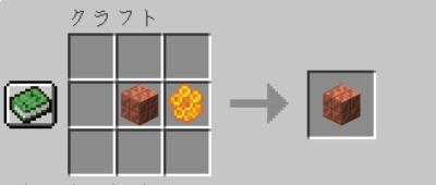 錆止めされた切り込み入りの銅の入手方法