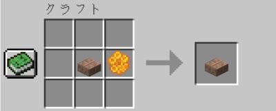 錆止めされた風化した切り込み入りの銅のハーフブロックの入手方法