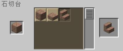 錆止めされた風化した銅ブロックを錆止めされた風化した切り込み入りの銅の階段にクラフトする