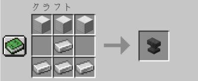 金床の入手方法